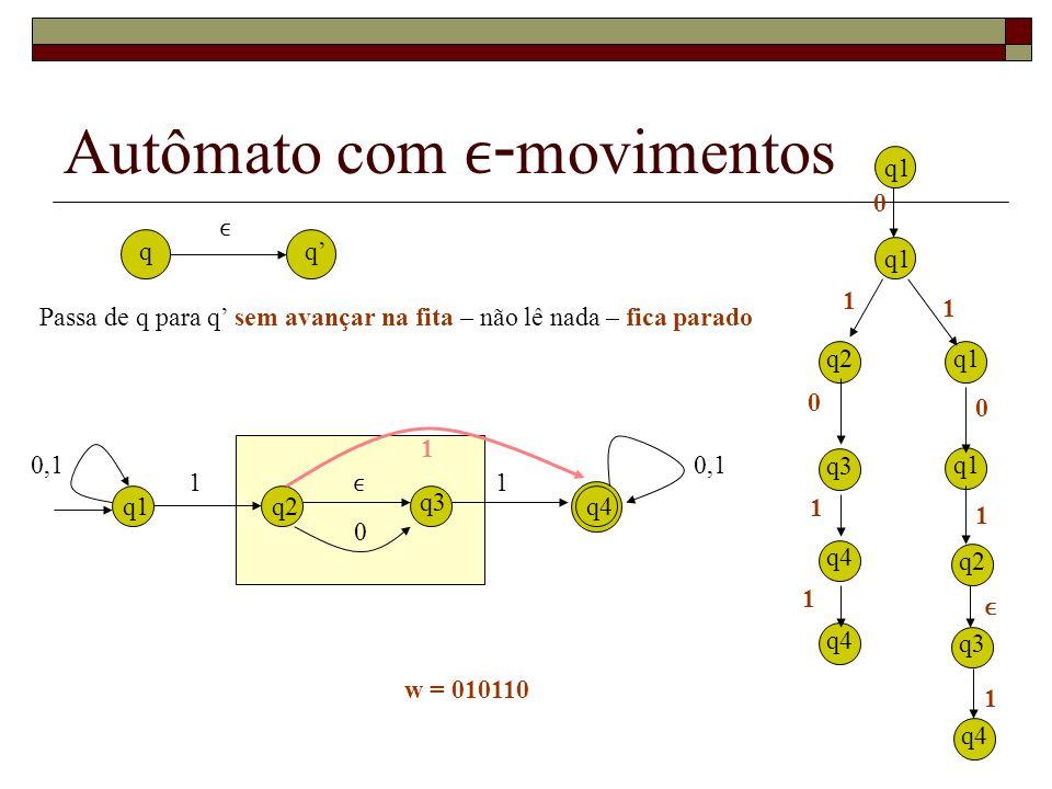 Autômato com - movimentos qq Passa de q para q sem avançar na fita – não lê nada – fica parado q2 q3 q4 0,1 11 q1 q2q1 q3 q4 q1 q2 0 1 0 1 0 1 q3 q4 1 1 1 w = 010110 0 1 Se q3 fosse final, q2 tornaria-se final na versão sem