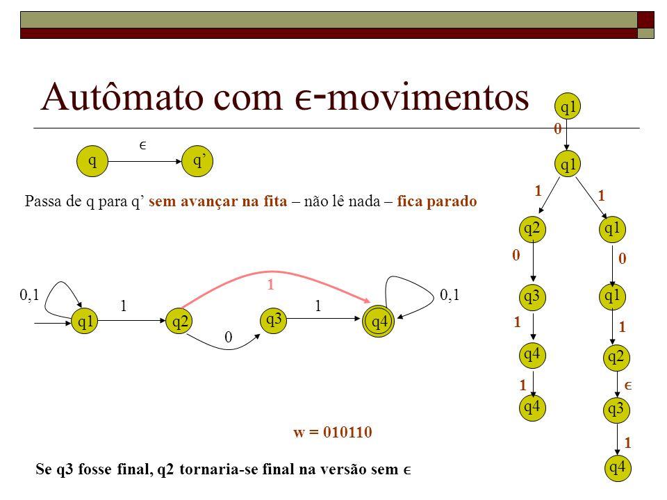 Autômato com - movimentos q2 q3 q4 0,1 11 q1 0 1 w = 1 Se q3 fosse final, q2 tornaria-se final na versão sem
