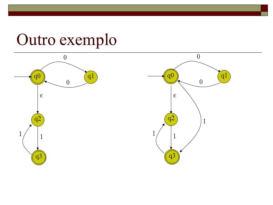 Operações com Linguagens Regulares União de Linguagens Regulares é uma linguagem regular: L(M1) L(M2) = L(M1 M2) - com -movimento M1 M2