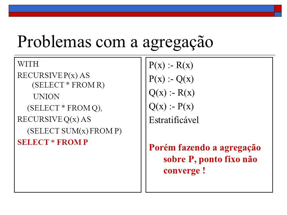 Problemas com a agregação WITH RECURSIVE P(x) AS (SELECT * FROM R) UNION (SELECT * FROM Q), RECURSIVE Q(x) AS (SELECT SUM(x) FROM P) SELECT * FROM P P
