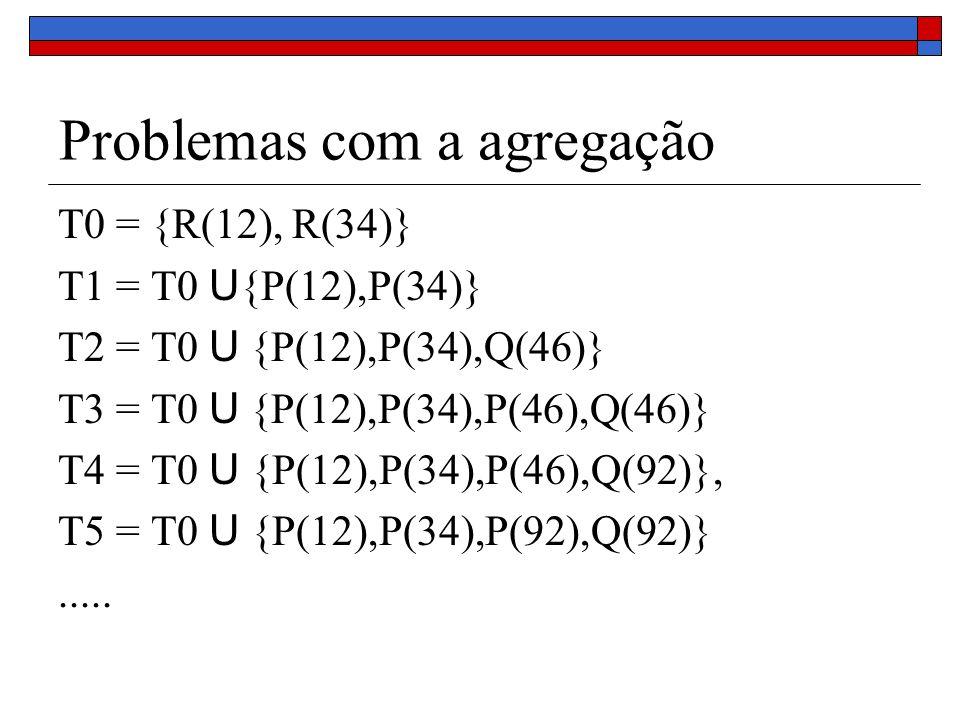 T0 = {R(12), R(34)} T1 = T0 U {P(12),P(34)} T2 = T0 U {P(12),P(34),Q(46)} T3 = T0 U {P(12),P(34),P(46),Q(46)} T4 = T0 U {P(12),P(34),P(46),Q(92)}, T5