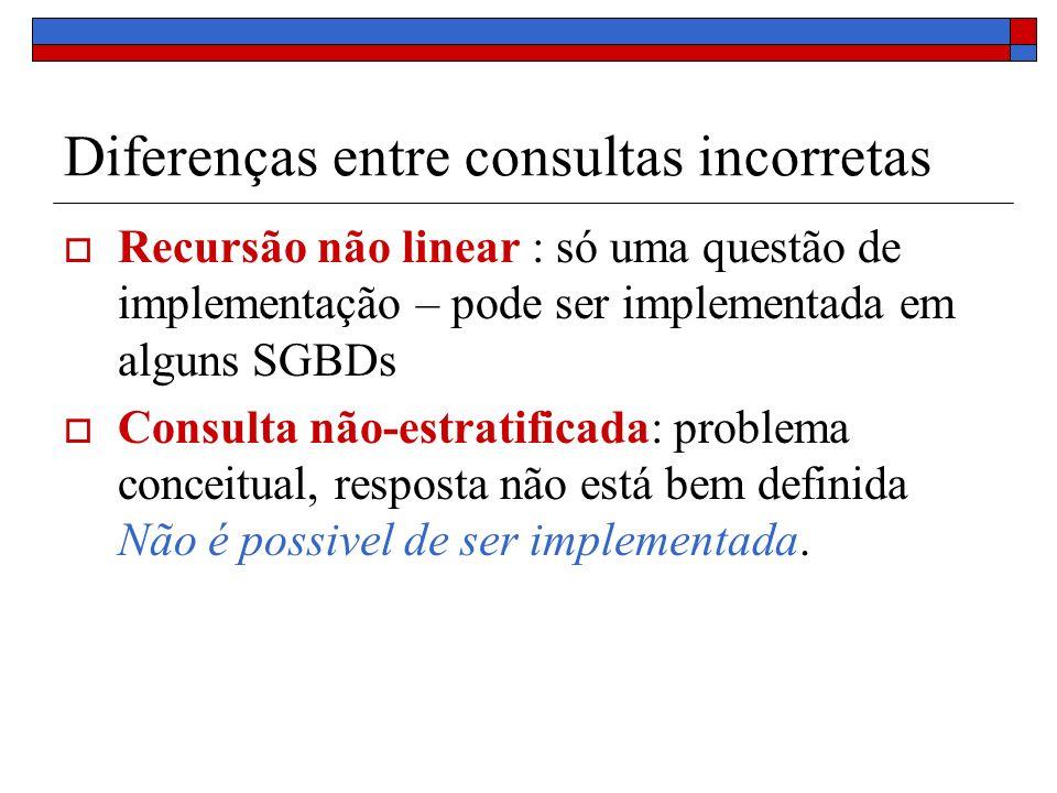 Diferenças entre consultas incorretas Recursão não linear : só uma questão de implementação – pode ser implementada em alguns SGBDs Consulta não-estra