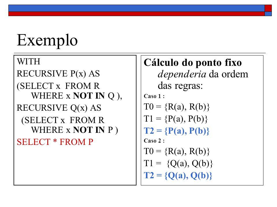 Exemplo Cálculo do ponto fixo dependeria da ordem das regras: Caso 1 : T0 = {R(a), R(b)} T1 = {P(a), P(b)} T2 = {P(a), P(b)} Caso 2 : T0 = {R(a), R(b)