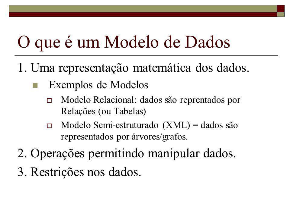 O que é um Modelo de Dados 1. Uma representação matemática dos dados. Exemplos de Modelos Modelo Relacional: dados são reprentados por Relações (ou Ta