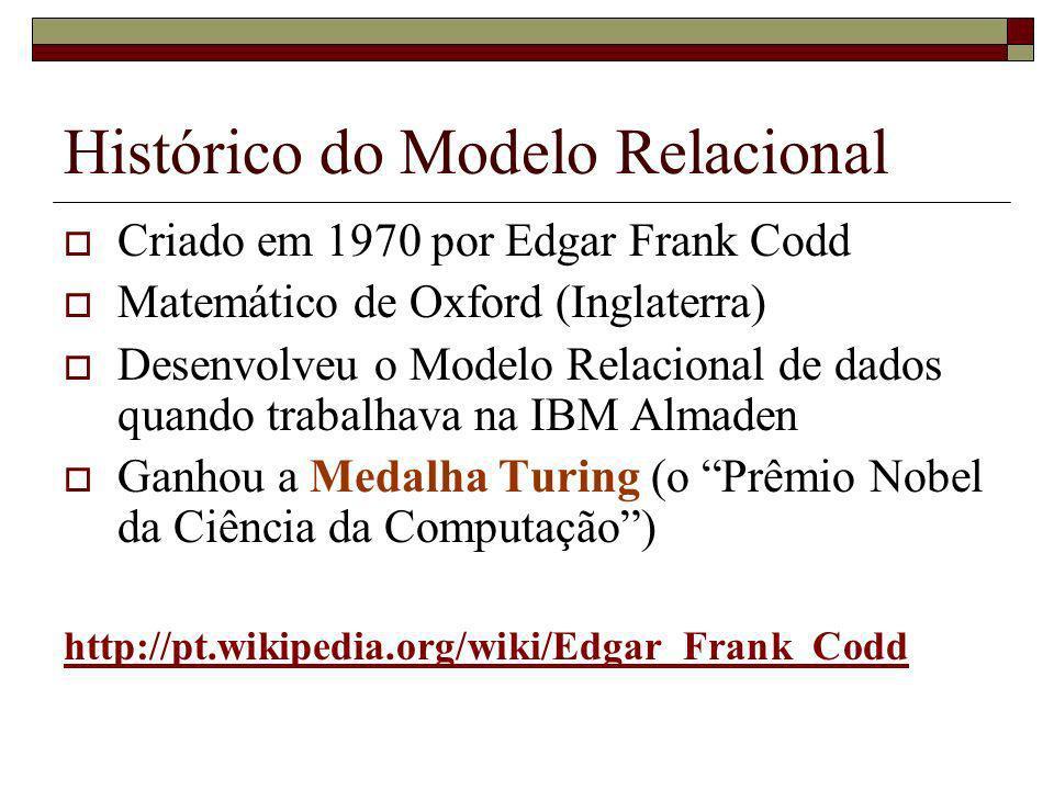 Histórico do Modelo Relacional Criado em 1970 por Edgar Frank Codd Matemático de Oxford (Inglaterra) Desenvolveu o Modelo Relacional de dados quando t