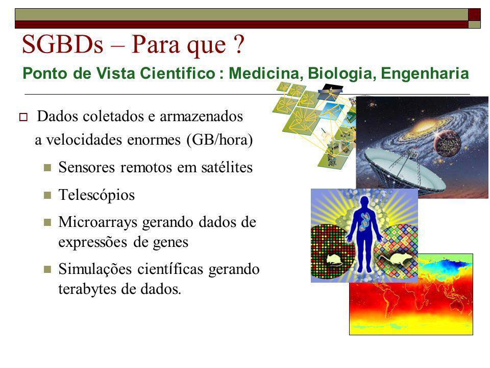SGBDs – Para que ? Dados coletados e armazenados a velocidades enormes (GB/hora) Sensores remotos em satélites Telescópios Microarrays gerando dados d