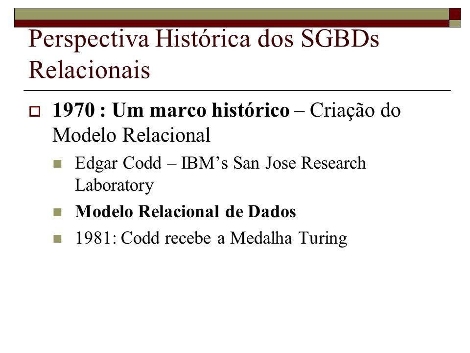 Perspectiva Histórica dos SGBDs Relacionais Anos 80 Consolidação do Modelo Relacional como paradigma dos SGBDs SQL (parte do Sistema R Project da IBM) torna-se a linguagem padrão de consultas Execução concorrente de programas: Transações SGBDs incorporam módulo de Controle de Concorrência James Gray, pesquisador da IBM e Microsoft Research ganha Medalha Turing em 1999