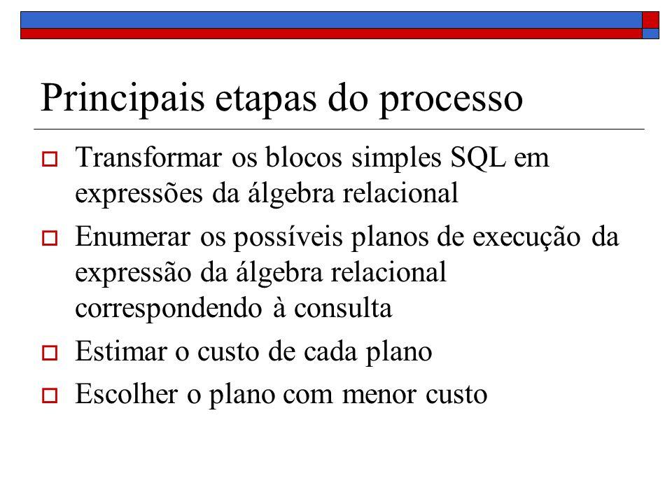 Principais etapas do processo Transformar os blocos simples SQL em expressões da álgebra relacional Enumerar os possíveis planos de execução da expres