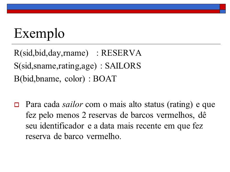 Exemplo R(sid,bid,day,rname) : RESERVA S(sid,sname,rating,age) : SAILORS B(bid,bname, color) : BOAT Para cada sailor com o mais alto status (rating) e