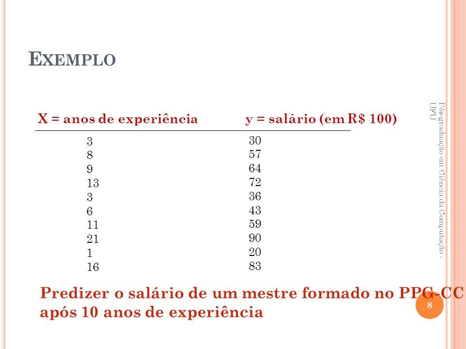 E XEMPLO X = anos de experiência y = salário (em R$ 100) 3 8 9 13 3 6 11 21 1 16 30 57 64 72 36 43 59 90 20 83 Predizer o salário de um mestre formado