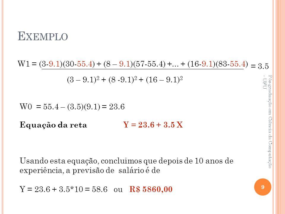 E XEMPLO W1 = (3-9.1)(30-55.4) + (8 – 9.1)(57-55.4) +... + (16-9.1)(83-55.4) (3 – 9.1) 2 + (8 -9.1) 2 + (16 – 9.1) 2 = 3.5 W0 = 55.4 – (3.5)(9.1) = 23