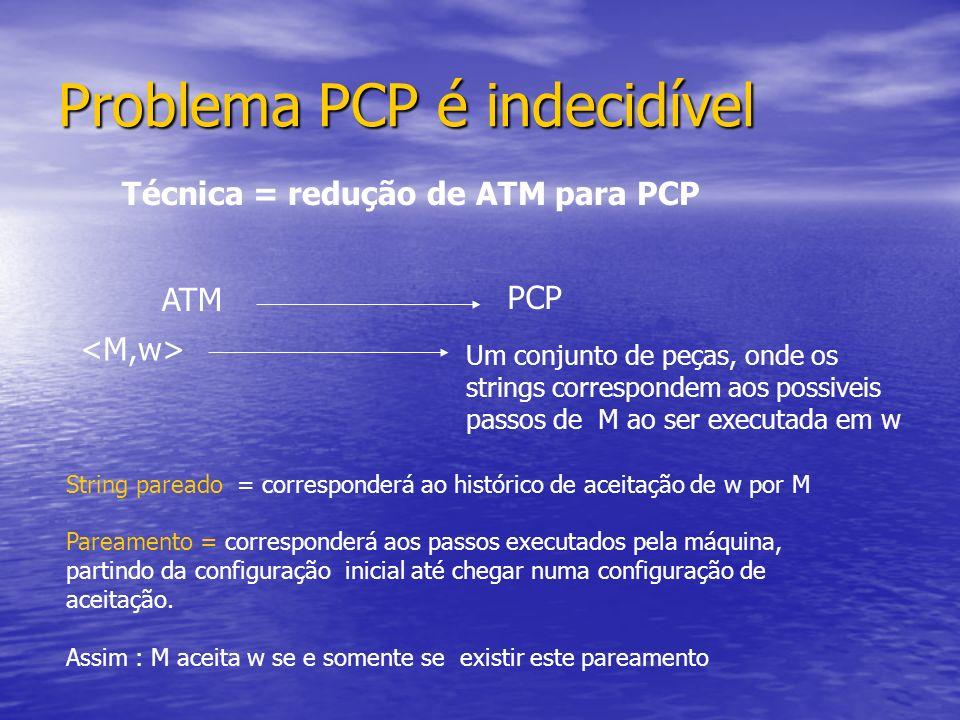 Problema PCP é indecidível Técnica = redução de ATM para PCP ATM PCP Um conjunto de peças, onde os strings correspondem aos possiveis passos de M ao s