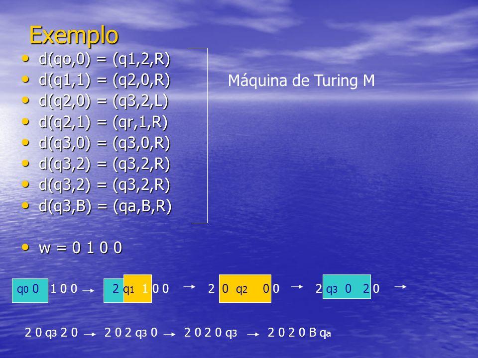 Exemplo d(qo,0) = (q1,2,R) d(qo,0) = (q1,2,R) d(q1,1) = (q2,0,R) d(q1,1) = (q2,0,R) d(q2,0) = (q3,2,L) d(q2,0) = (q3,2,L) d(q2,1) = (qr,1,R) d(q2,1) =