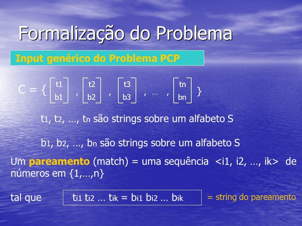 Formalização do Problema Input genérico do Problema PCP C = { t1 b1, t2 b2, t3 b3,…, tn bn } t 1, t 2, …, t n são strings sobre um alfabeto S b 1, b 2