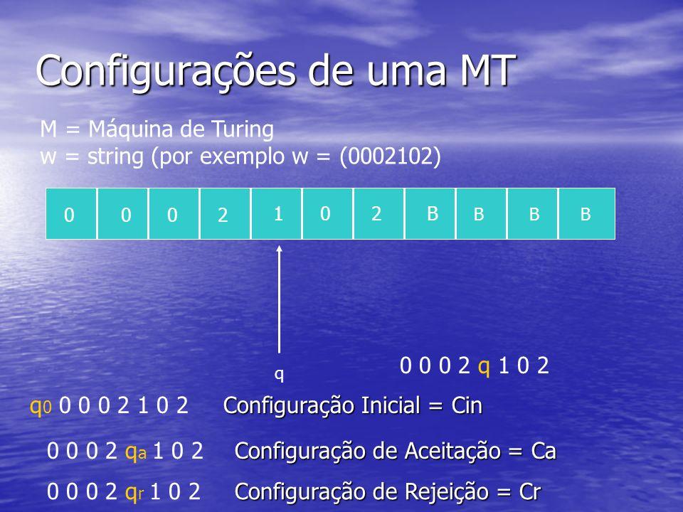 Configurações de uma MT 0002 102B BBB q 0 0 0 2 q 1 0 2 q 0 0 0 0 2 1 0 2 Configuração Inicial = Cin 0 0 0 2 q a 1 0 2 Configuração de Aceitação = Ca