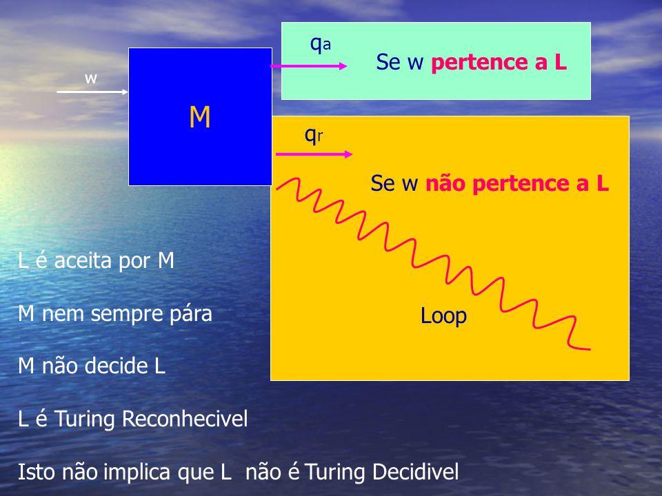 M w qaqa Se w pertence a L qrqr L é aceita por M M nem sempre pára M não decide L L é Turing Reconhecivel Isto não implica que L não é Turing Decidivel Se w não pertence a L Loop