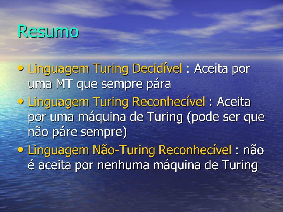 Resumo Linguagem Turing Decidível : Aceita por uma MT que sempre pára Linguagem Turing Decidível : Aceita por uma MT que sempre pára Linguagem Turing Reconhecível : Aceita por uma máquina de Turing (pode ser que não páre sempre) Linguagem Turing Reconhecível : Aceita por uma máquina de Turing (pode ser que não páre sempre) Linguagem Não-Turing Reconhecível : não é aceita por nenhuma máquina de Turing Linguagem Não-Turing Reconhecível : não é aceita por nenhuma máquina de Turing