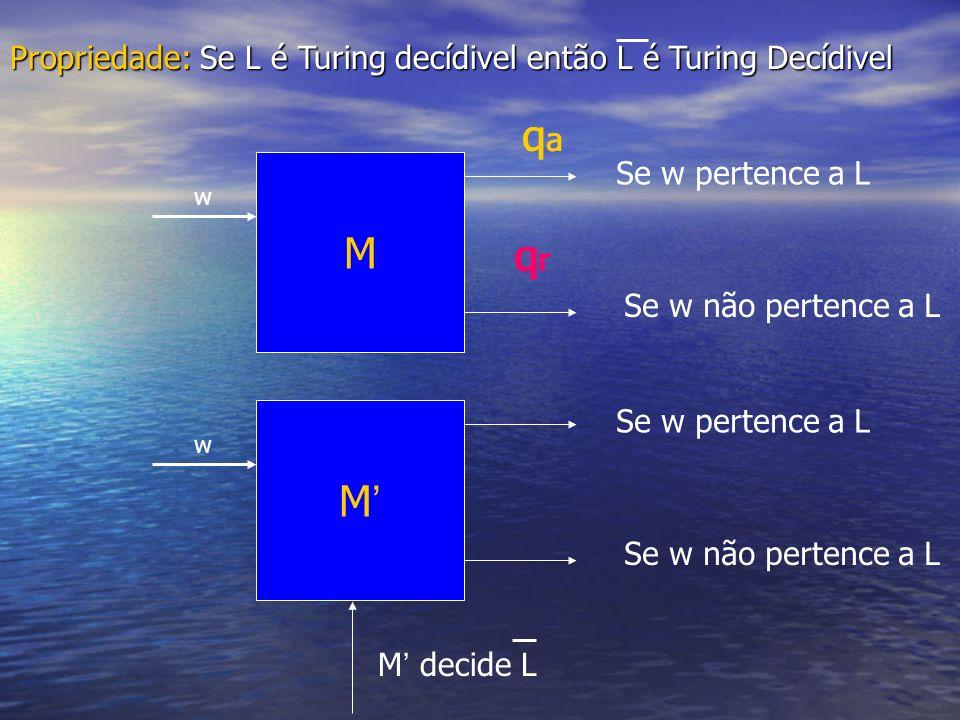 M w qaqa Se w pertence a L qrqr Se w não pertence a L M w Se w pertence a L Se w não pertence a L Propriedade: Se L é Turing decídivel então L é Turing Decídivel M decide L qaqa qrqr
