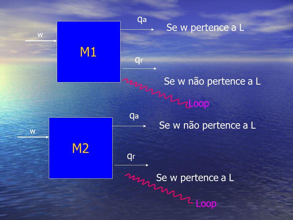 M1 w qaqa Se w pertence a L qrqr Se w não pertence a L Loop M2 w qaqa Se w não pertence a L qrqr Se w pertence a L Loop