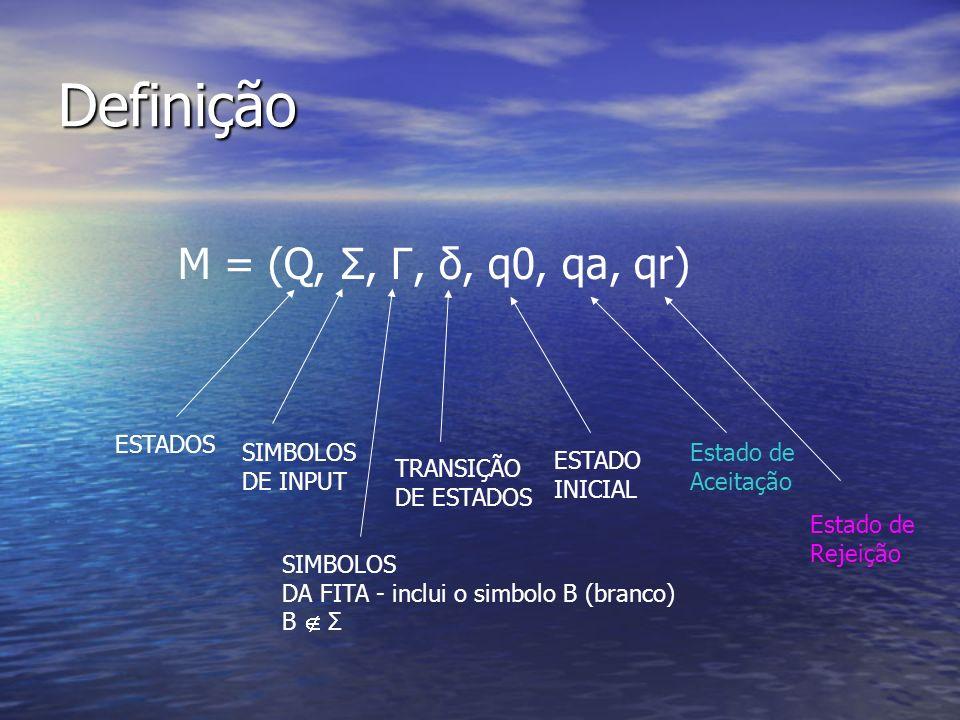 Definição M = (Q, Σ, Γ, δ, q0, qa, qr) ESTADOS SIMBOLOS DE INPUT TRANSIÇÃO DE ESTADOS ESTADO INICIAL Estado de Aceitação SIMBOLOS DA FITA - inclui o simbolo B (branco) B Σ Estado de Rejeição