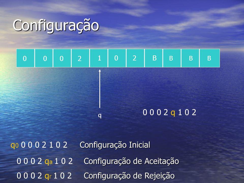 Configuração 0002 102B BBB q 0 0 0 2 q 1 0 2 q 0 0 0 0 2 1 0 2 Configuração Inicial 0 0 0 2 q a 1 0 2 Configuração de Aceitação 0 0 0 2 q r 1 0 2 Configuração de Rejeição