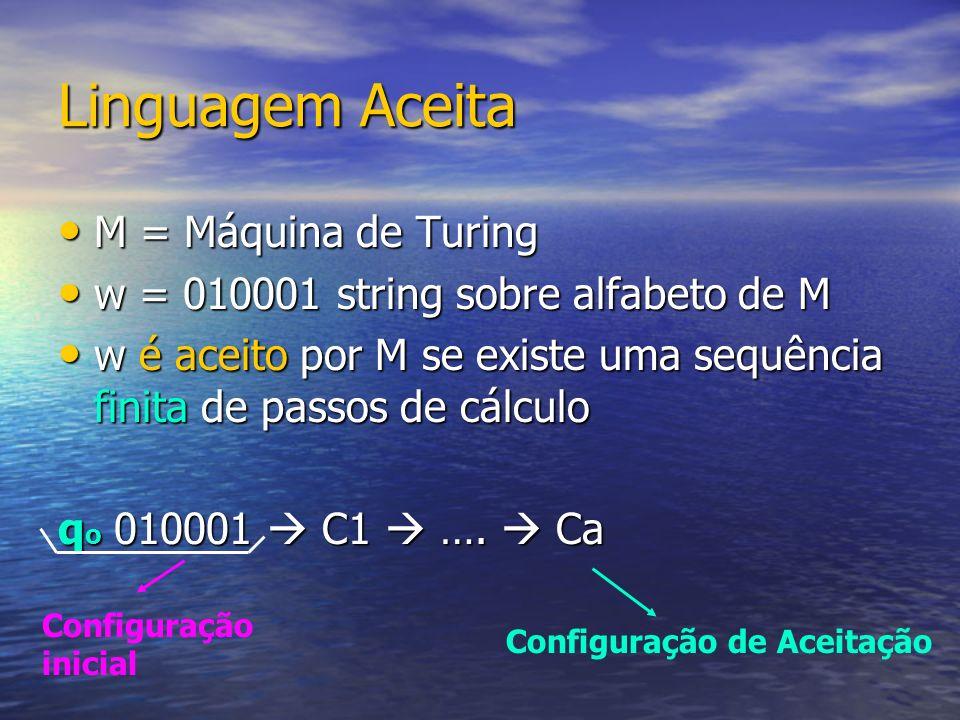 Linguagem Aceita M = Máquina de Turing M = Máquina de Turing w = 010001 string sobre alfabeto de M w = 010001 string sobre alfabeto de M w é aceito por M se existe uma sequência finita de passos de cálculo w é aceito por M se existe uma sequência finita de passos de cálculo q o 010001 C1 ….
