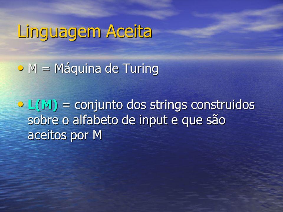 Linguagem Aceita M = Máquina de Turing M = Máquina de Turing L(M) = conjunto dos strings construidos sobre o alfabeto de input e que são aceitos por M L(M) = conjunto dos strings construidos sobre o alfabeto de input e que são aceitos por M