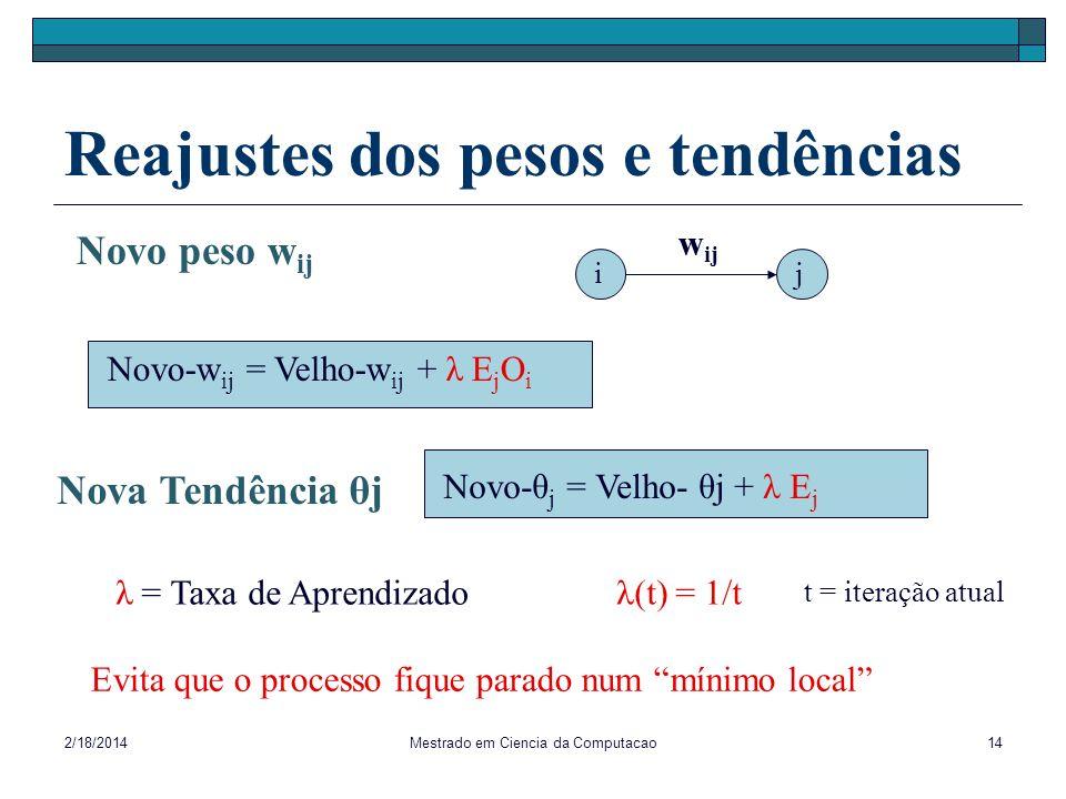 2/18/2014Mestrado em Ciencia da Computacao14 Reajustes dos pesos e tendências Novo peso w ij w ij ij Novo-w ij = Velho-w ij + λ E j O i Nova Tendência