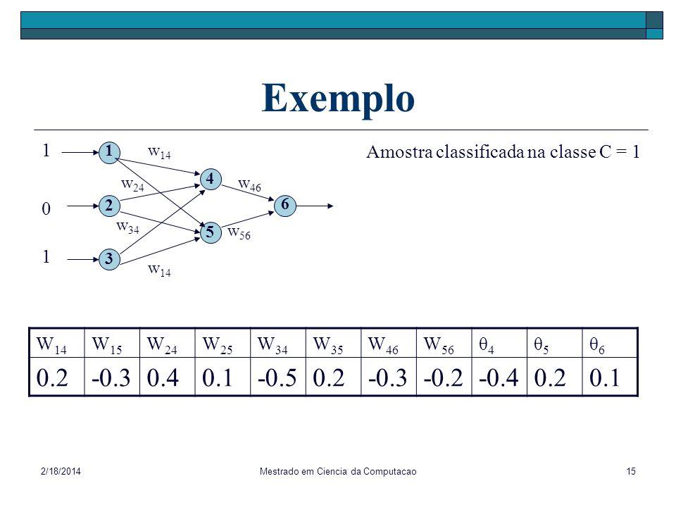 2/18/2014Mestrado em Ciencia da Computacao15 Exemplo 1 0 1 1 2 3 4 5 6 w 14 w 24 w 34 w 46 w 56 w 14 Amostra classificada na classe C = 1 W 14 W 15 W