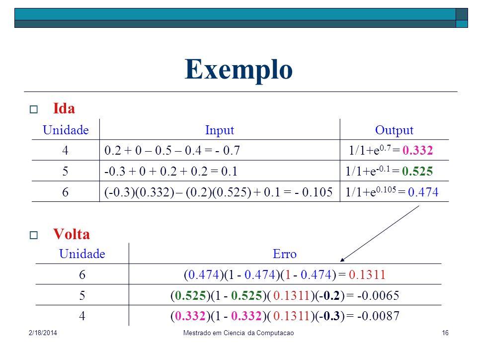 2/18/2014Mestrado em Ciencia da Computacao16 Exemplo Ida Volta UnidadeInputOutput 40.2 + 0 – 0.5 – 0.4 = - 0.7 1/1+e 0.7 = 0.332 5-0.3 + 0 + 0.2 + 0.2