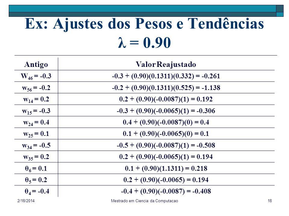 2/18/2014Mestrado em Ciencia da Computacao18 Ex: Ajustes dos Pesos e Tendências λ = 0.90 AntigoValor Reajustado W 46 = -0.3-0.3 + (0.90)(0.1311)(0.332