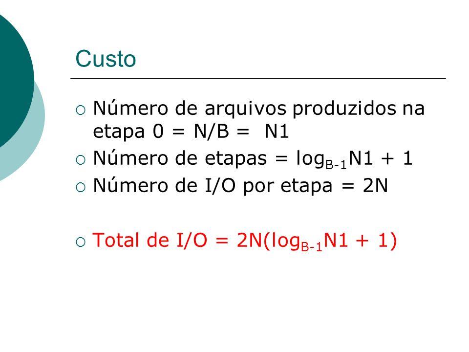Custo Número de arquivos produzidos na etapa 0 = N/B = N1 Número de etapas = log B-1 N1 + 1 Número de I/O por etapa = 2N Total de I/O = 2N(log B-1 N1
