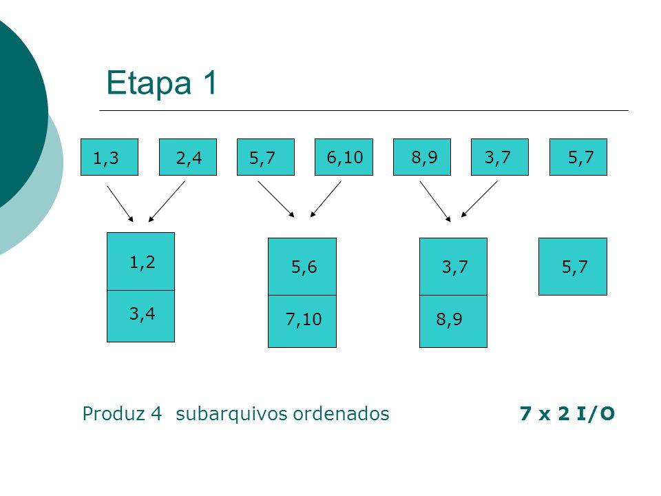 Etapa 1 1,32,45,7 6,108,93,75,7 1,2 3,4 5,6 7,10 3,7 8,9 5,7 7 x 2 I/OProduz 4 subarquivos ordenados
