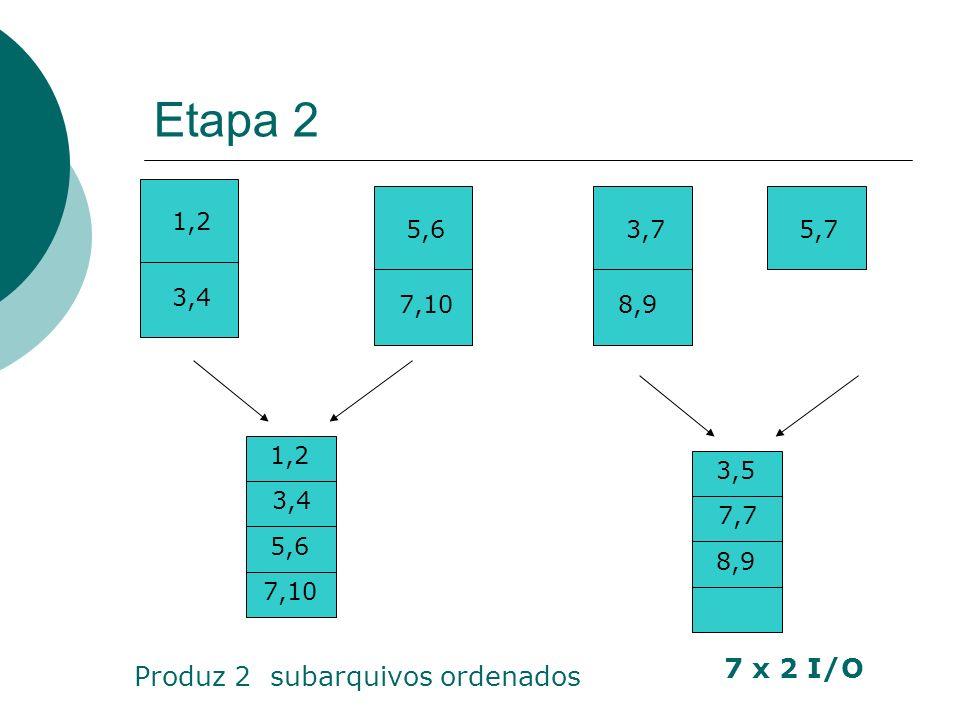 Etapa 2 1,2 3,4 5,63,7 8,9 5,7 7 x 2 I/O 1,2 3,4 5,6 7,10 3,5 7,7 8,9 7,10 Produz 2 subarquivos ordenados