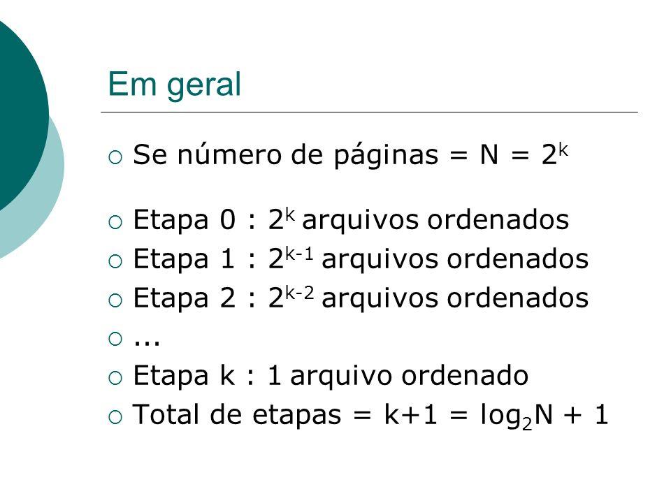 Em geral Se número de páginas = N = 2 k Etapa 0 : 2 k arquivos ordenados Etapa 1 : 2 k-1 arquivos ordenados Etapa 2 : 2 k-2 arquivos ordenados... Etap