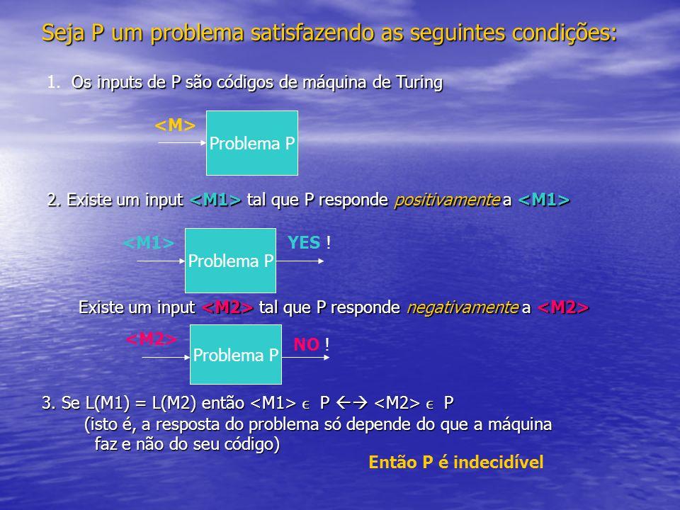 Seja P um problema satisfazendo as seguintes condições: Problema P Os inputs de P são códigos de máquina de Turing 1. Os inputs de P são códigos de má