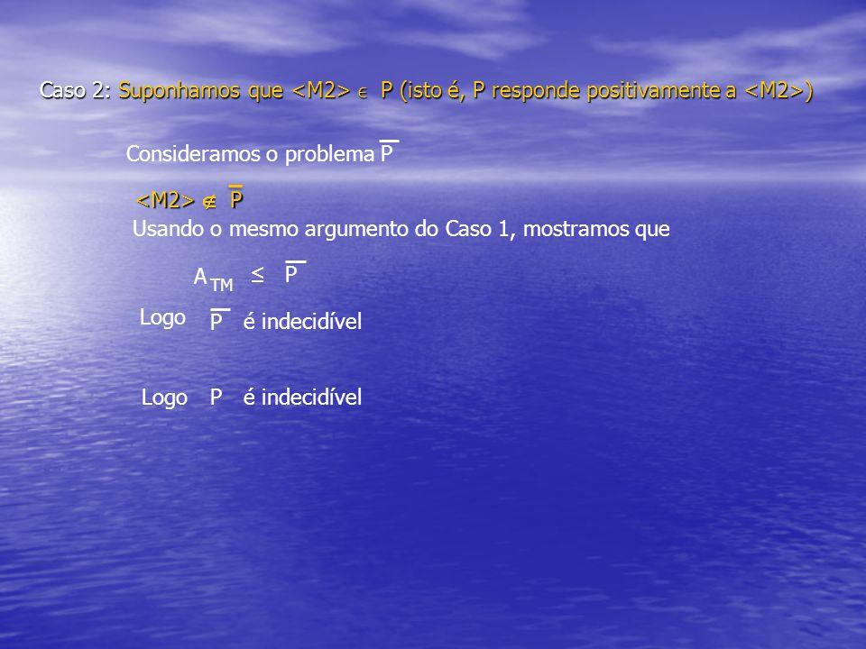 Caso 2: Suponhamos que P (isto é, P responde positivamente a ) Consideramos o problema P P P Usando o mesmo argumento do Caso 1, mostramos que TM A P