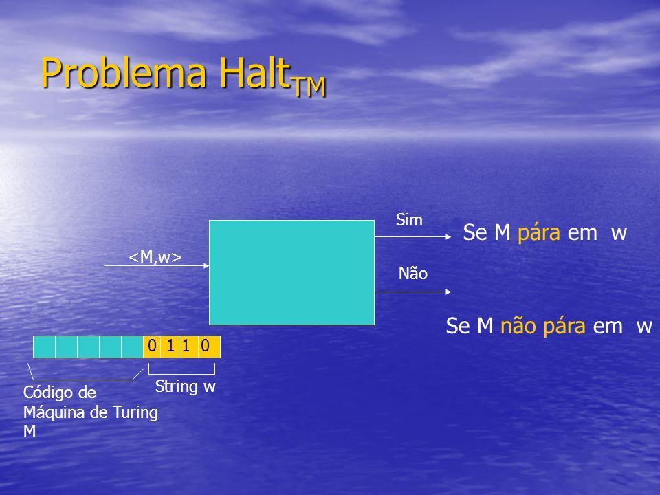 Problema Halt TM 0110 Código de Máquina de Turing M String w Sim Não Se M pára em w Se M não pára em w