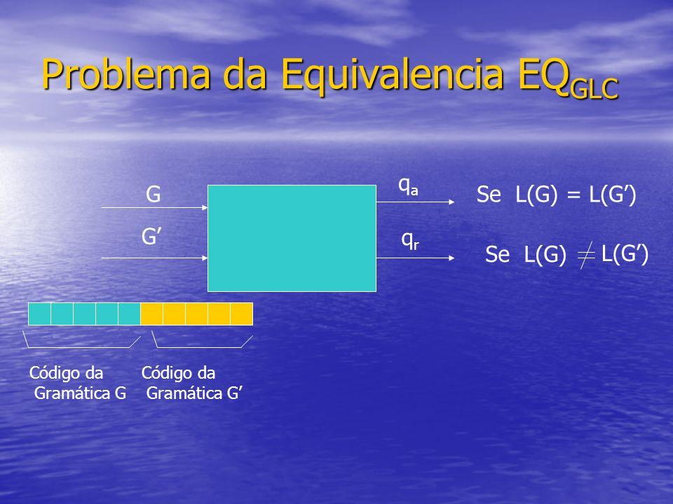 Problema da Equivalencia EQ GLC G G Código da Gramática G qaqa qrqr Se L(G) = L(G) Se L(G) Código da Gramática G L(G)