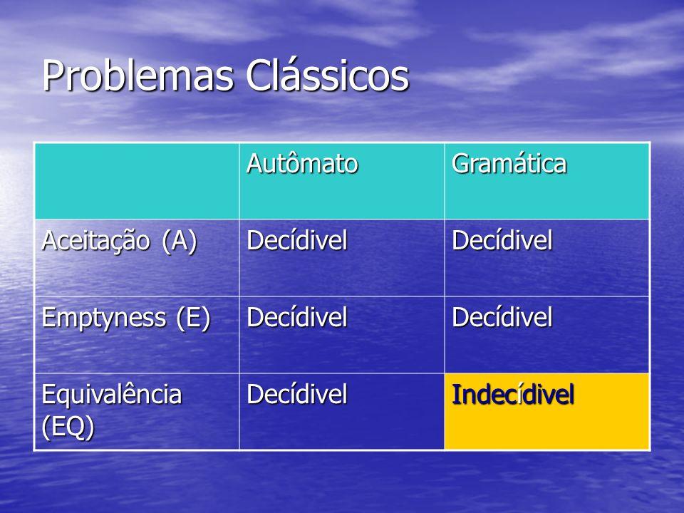 Problemas Clássicos Autômato Gramática Aceitação (A) Decídivel Emptyness (E) Decídivel Equivalência (EQ) Decídivel Indecídivel
