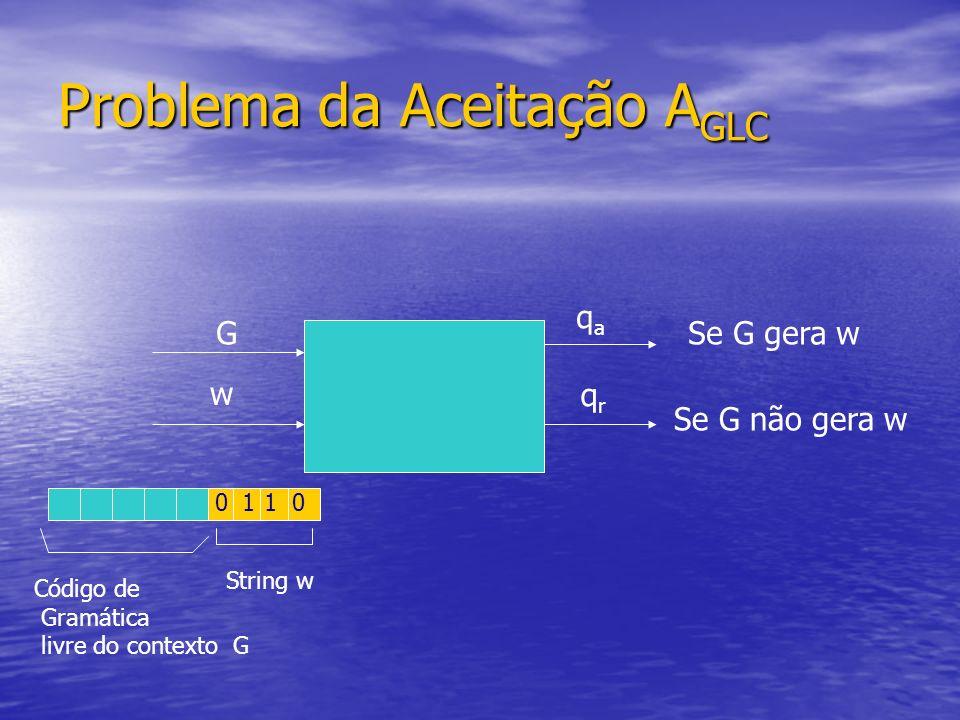 Problema da Aceitação A GLC G w 0110 Código de Gramática livre do contexto G String w qaqa qrqr Se G gera w Se G não gera w