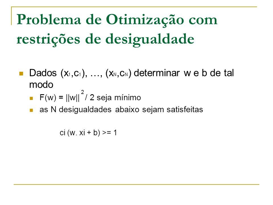 Problema de Otimização com restrições de desigualdade Dados (x 1,c 1 ), …, (x N,c N ) determinar w e b de tal modo F(w) = ||w|| / 2 seja mínimo as N d