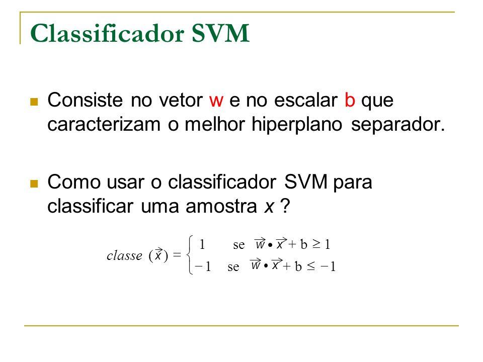 Classificador SVM Consiste no vetor w e no escalar b que caracterizam o melhor hiperplano separador. Como usar o classificador SVM para classificar um