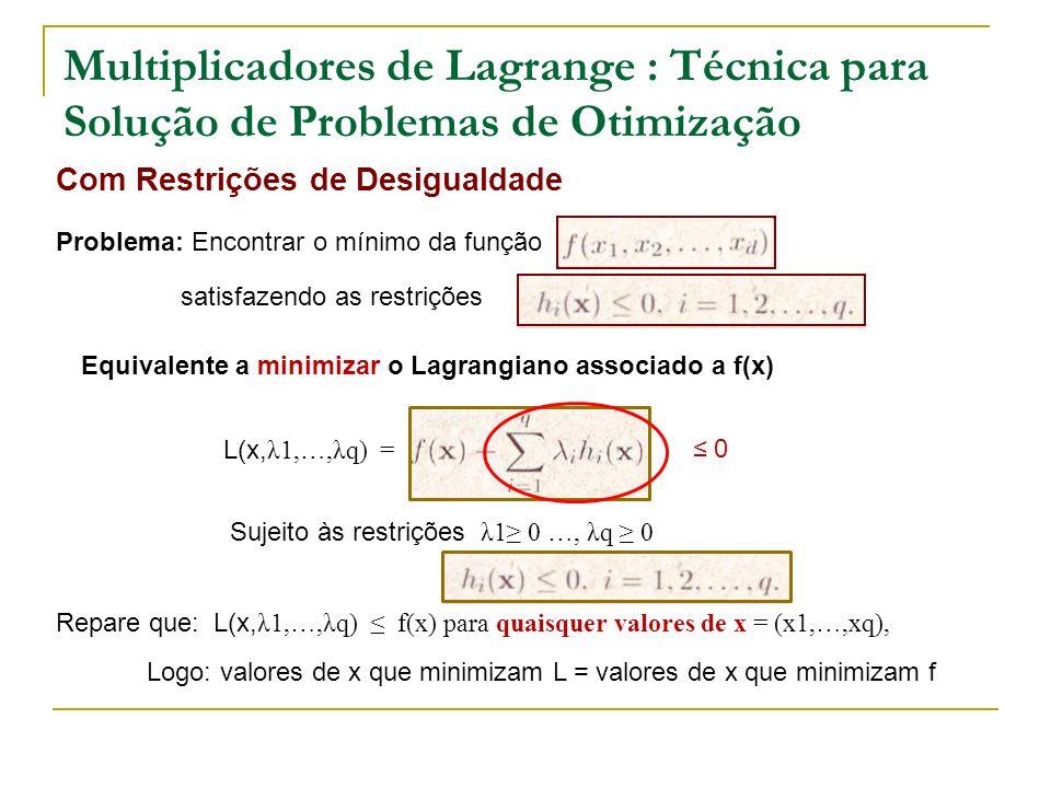 Multiplicadores de Lagrange : Técnica para Solução de Problemas de Otimização Com Restrições de Desigualdade Problema: Encontrar o mínimo da função sa