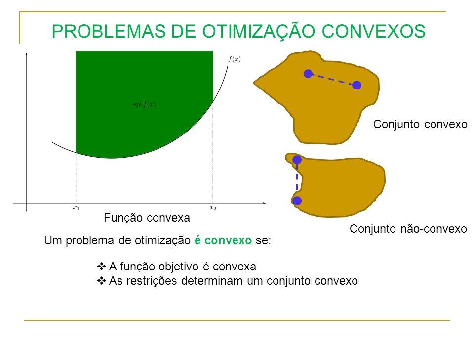 Função convexa Conjunto convexo PROBLEMAS DE OTIMIZAÇÃO CONVEXOS Um problema de otimização é convexo se: A função objetivo é convexa As restrições det