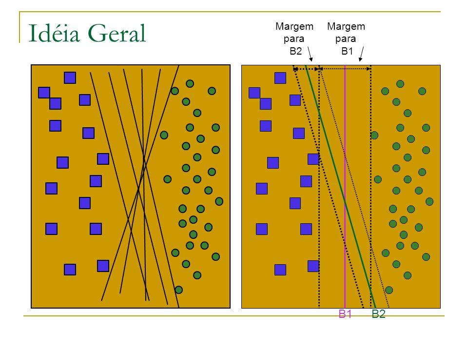 Exemplo C = {C1, C2, C3, C4} X : nova amostra C1C2C3C4X M1 +---+ M2 -+--- M3 --+-- M4 ---+- VOTOS RECEBIDOS POR CADA CLASSE C1C2C3C4 M1 1000 M2 1011 M3 1101 M4 1110 Classe C1 é a mais votada para classificar X Logo X é classificada na classe C1