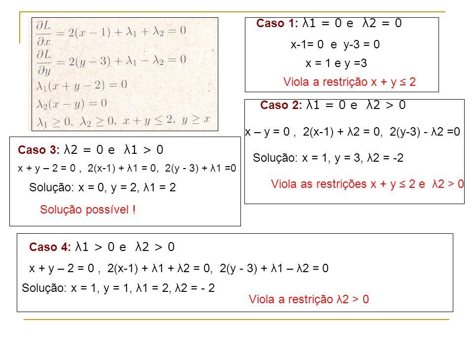 Caso 1: λ1 = 0 e λ2 = 0 x = 1 e y =3 x-1= 0 e y-3 = 0 Viola a restrição x + y 2 Caso 2: λ1 = 0 e λ2 > 0 Solução: x = 1, y = 3, λ2 = -2 x – y = 0, 2(x-