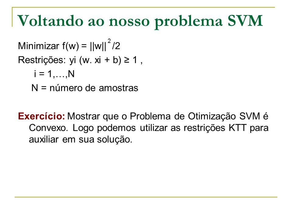 Voltando ao nosso problema SVM Minimizar f(w) = ||w|| /2 Restrições: yi (w. xi + b) 1, i = 1,…,N N = número de amostras Exercício: Mostrar que o Probl