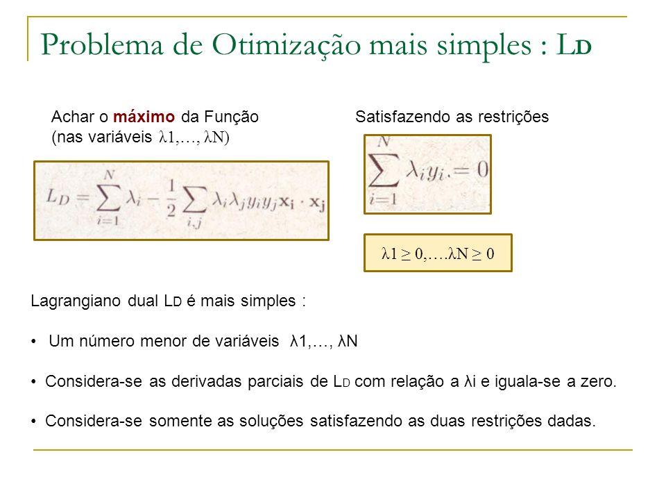 Problema de Otimização mais simples : L D Lagrangiano dual L D é mais simples : Um número menor de variáveis λ1,…, λN Considera-se as derivadas parcia