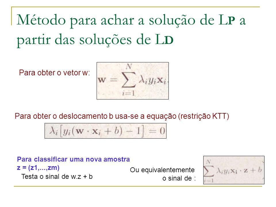 Método para achar a solução de L P a partir das soluções de L D Para obter o vetor w: Para obter o deslocamento b usa-se a equação (restrição KTT) Par
